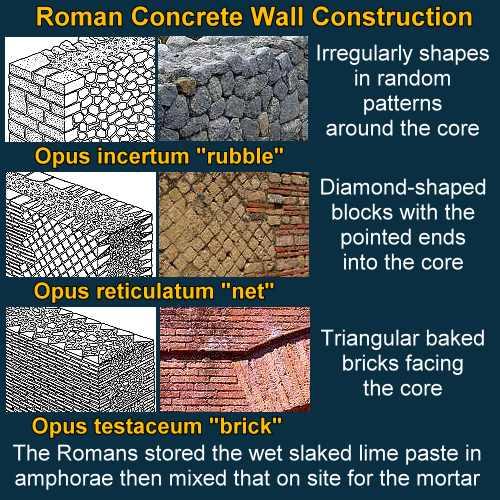 History Of Carpentry Roman